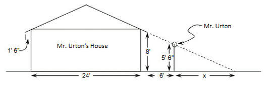 Numeracy Solution: The Pitch Of The Roof Is Very Similar To Slope In  Algebra Because It Relates Vertical Rise To Horizontal Run. I Am Going To  Calculate The ...